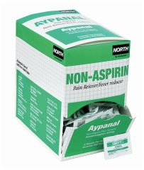 Honeywell™ North™ Non-Aspirin Pain Relievers