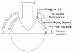 BriskHeat™ Upper Hemispherical Mantles for Flasks, No Controller