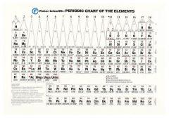 Fisherbrand™ Periodic Charts