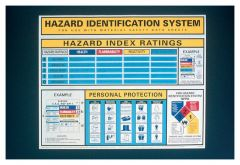 National Marker™ Hazmat Identification