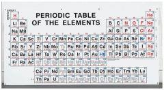 Giant Classroom Periodic Chart