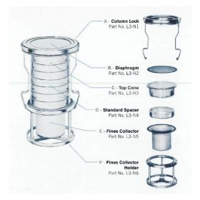 Advantech Complete Stack Assembly for Model L3P Sonic Sifter Separators