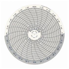 Dickson™ 24-Hour Circular Rotation Charts