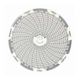 Dickson™ 4in. (10.2cm) Recorder Replacement Charts