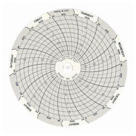 Dickson™ Temperature Recorder Charts