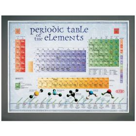 Colorful Periodic Chart